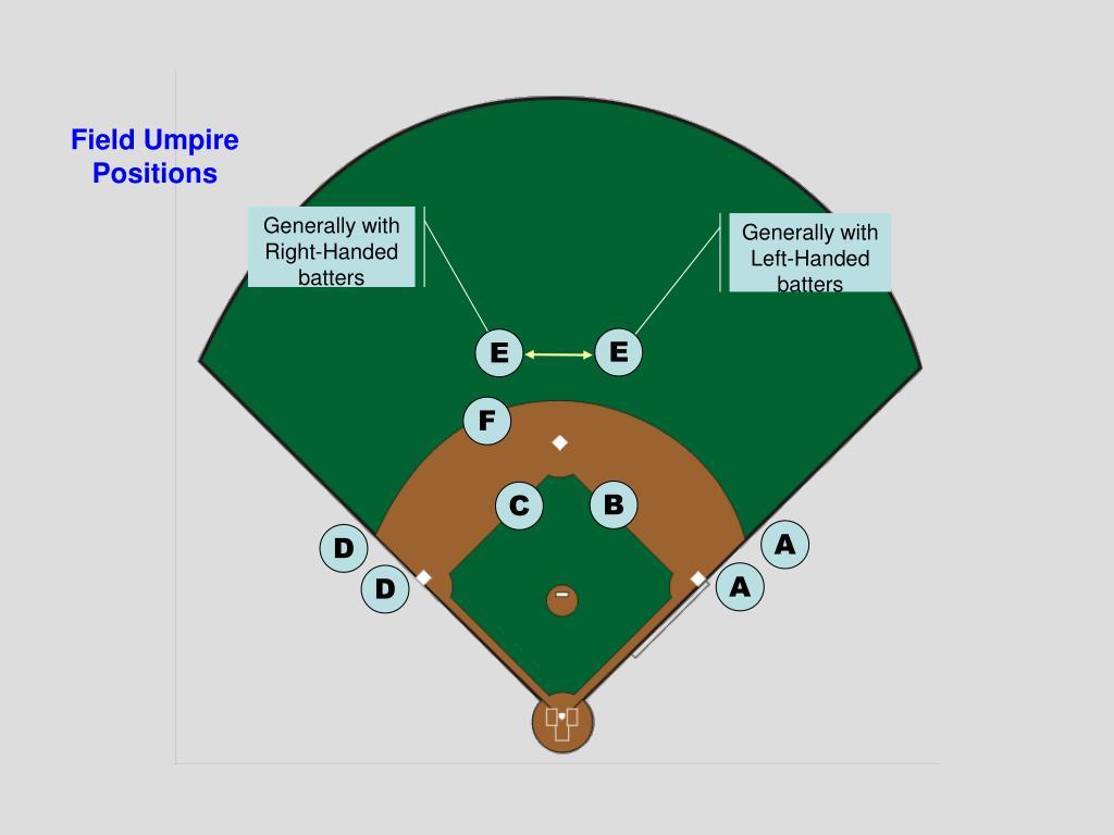 Field Umpire