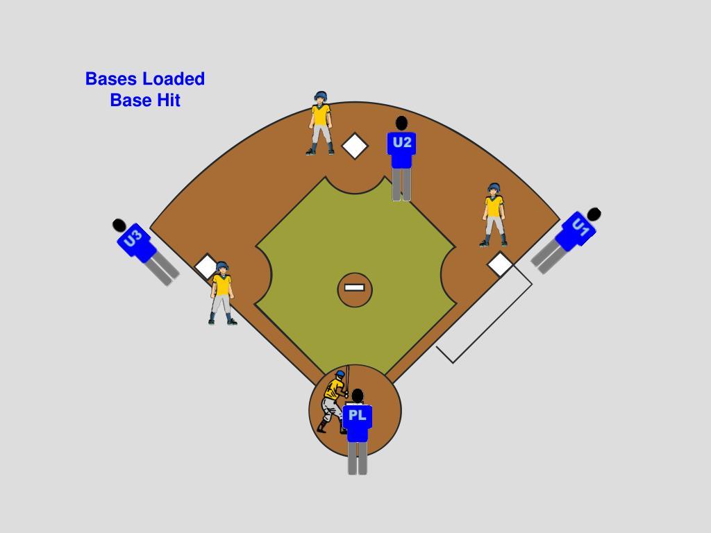 Bases Loaded
