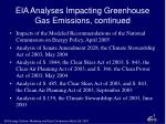 eia analyses impacting greenhouse gas emissions continued