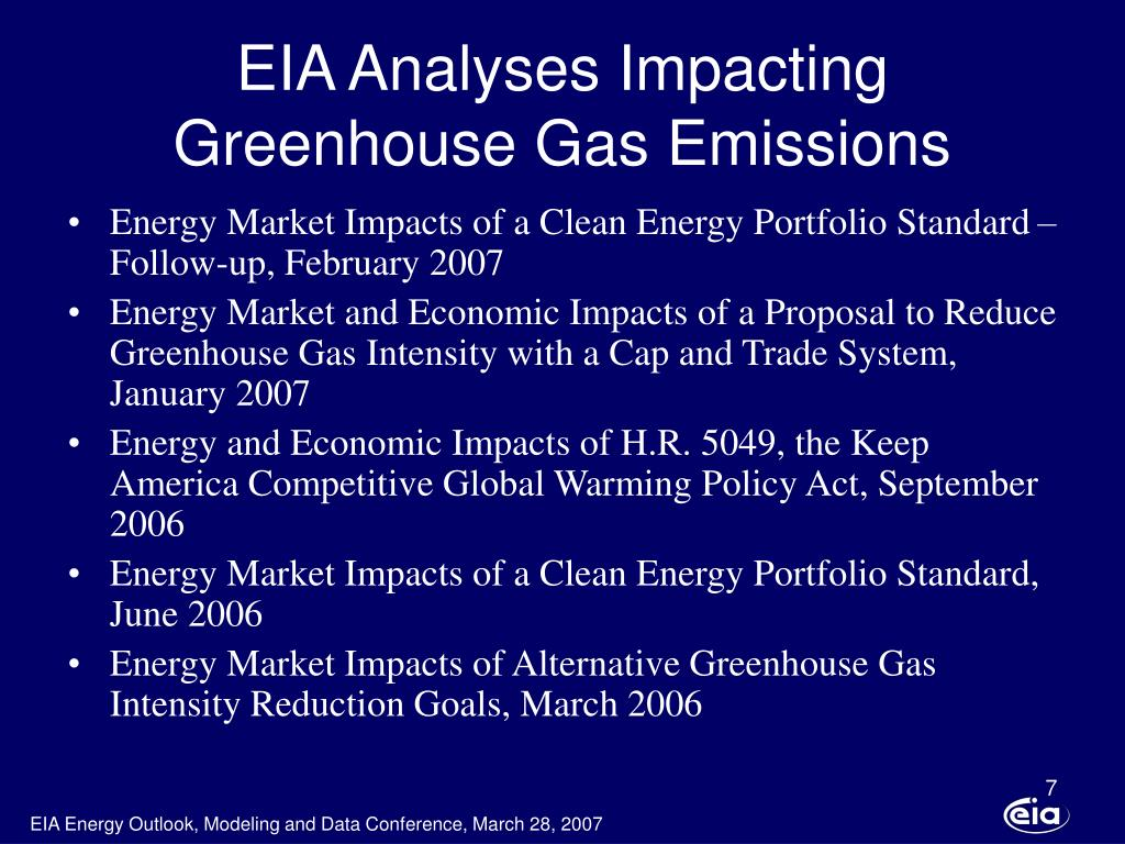 EIA Analyses Impacting Greenhouse Gas Emissions