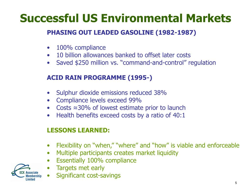Successful US Environmental Markets
