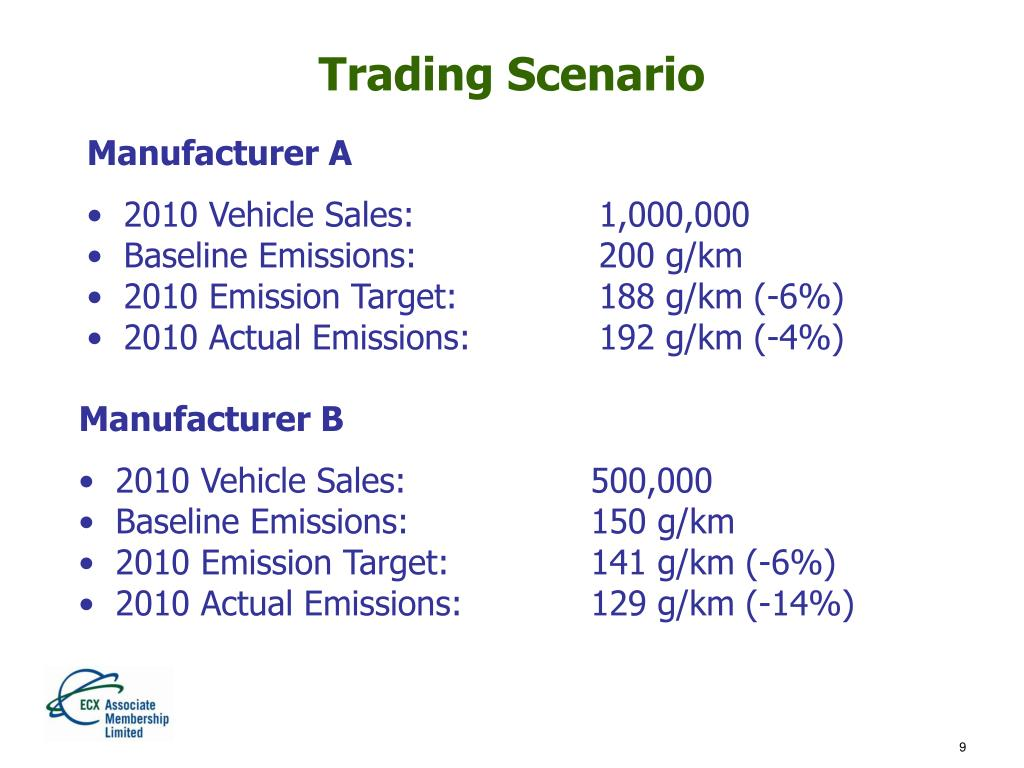 Trading Scenario