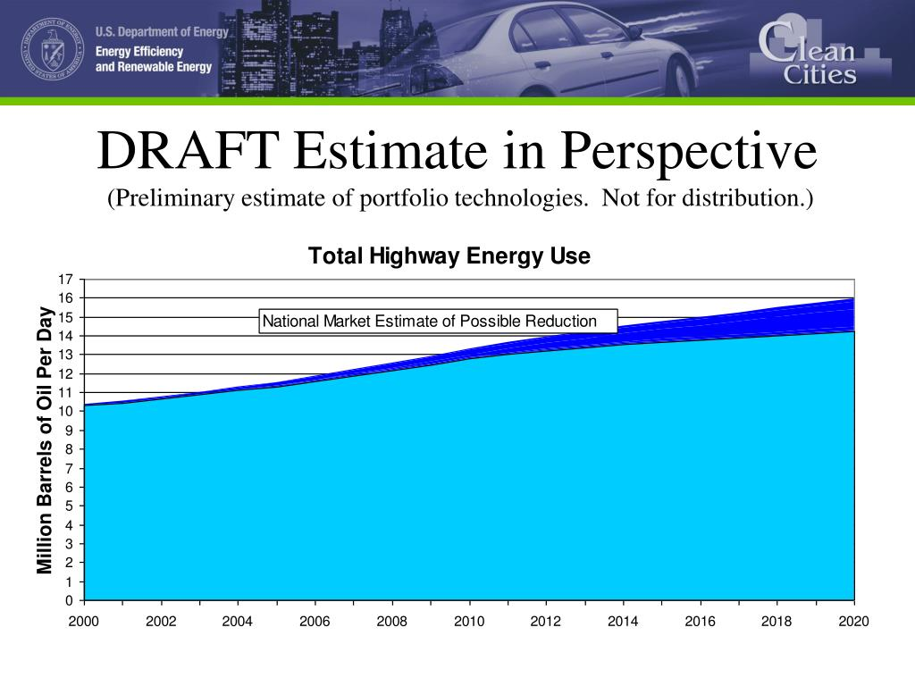 DRAFT Estimate in Perspective