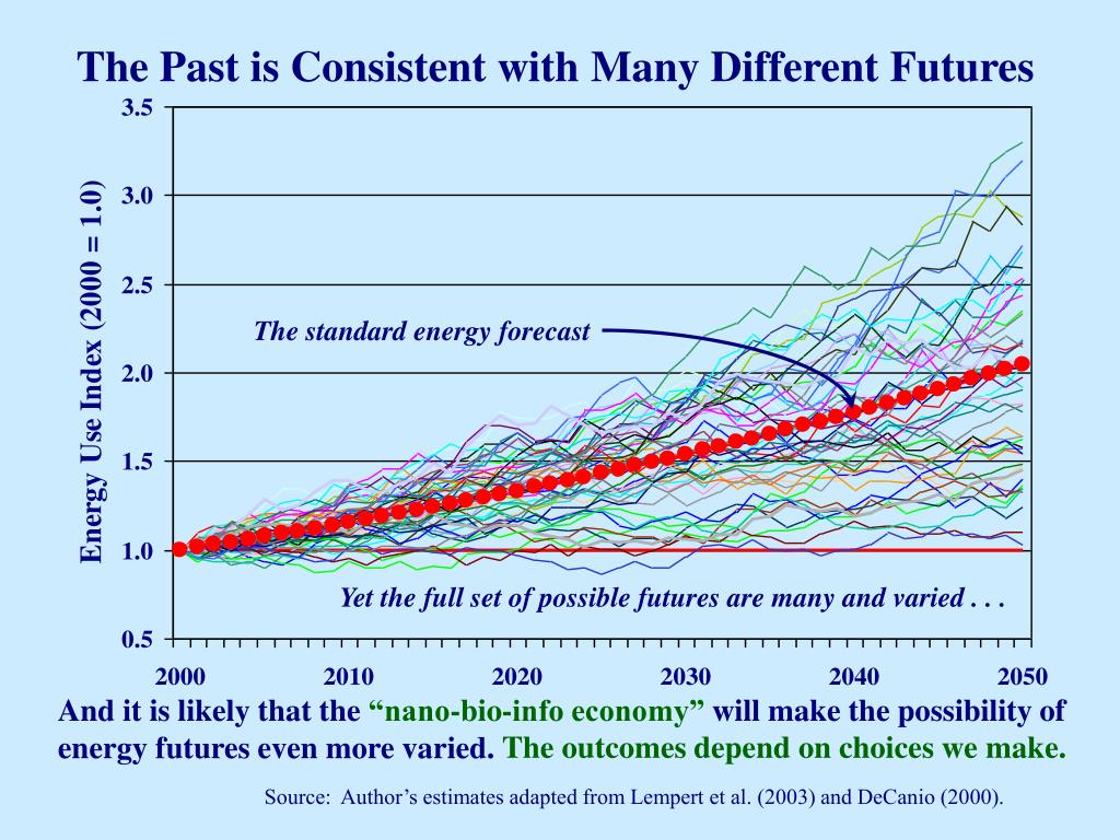 The Past is Consistent with Many Different Futures