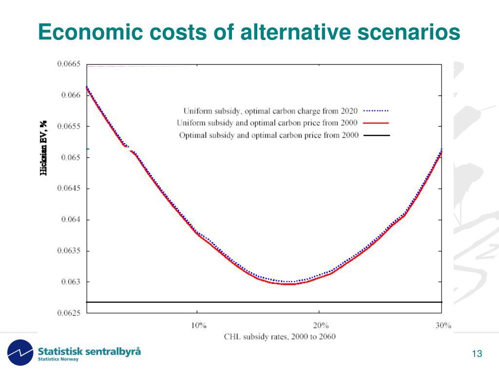 Economic costs of alternative scenarios