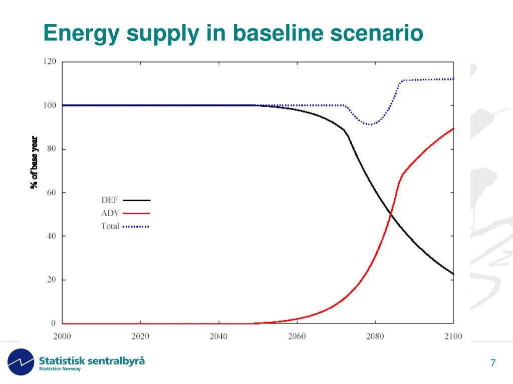 Energy supply in baseline scenario