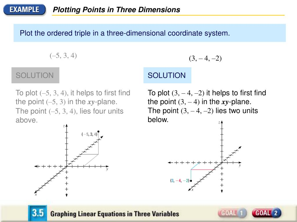 Plotting Points in Three Dimensions