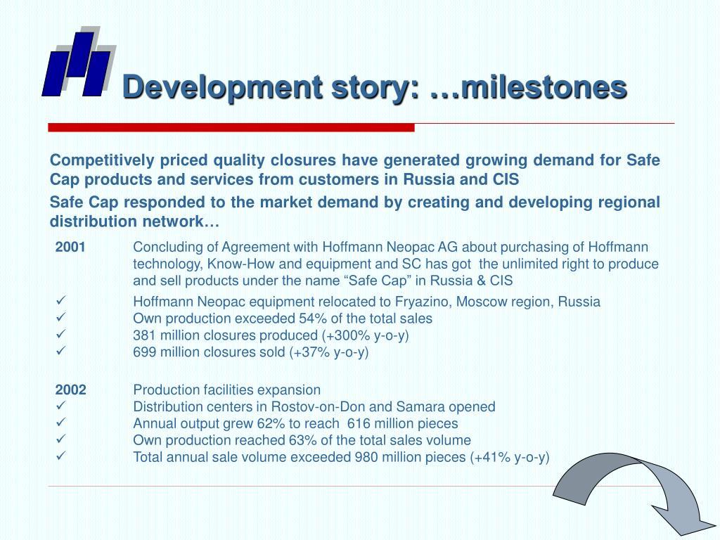 Development story: …milestones