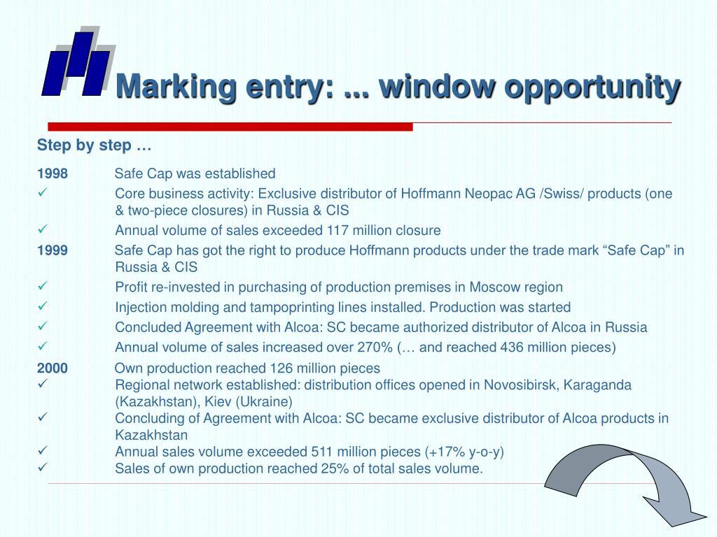 Marking entry: ... window opportunity