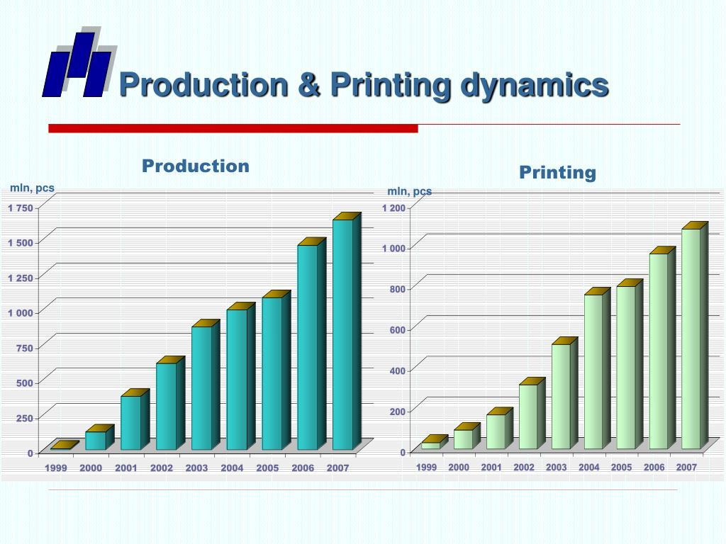 Production & Printing dynamics