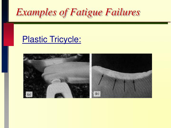 Examples of fatigue failures