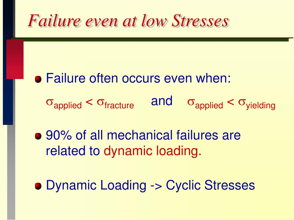 Failure even at low Stresses