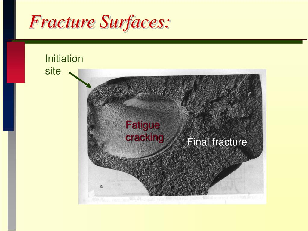 Fracture Surfaces: