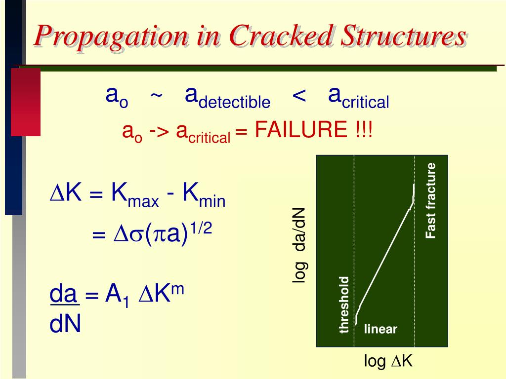 Propagation in Cracked Structures