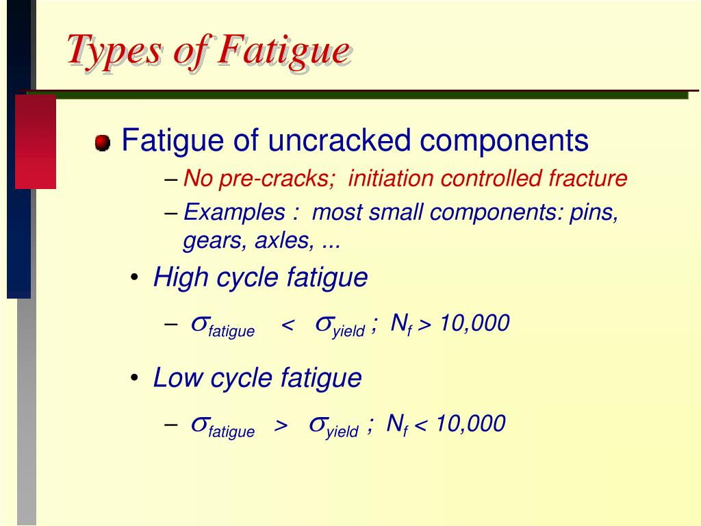 Types of Fatigue