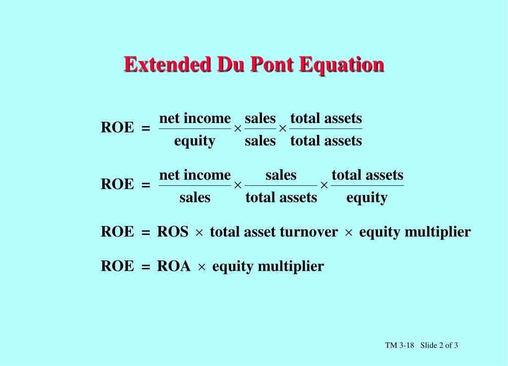 Extended Du Pont Equation