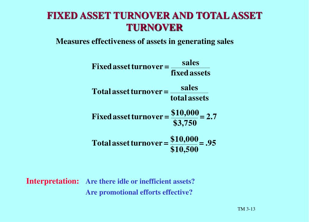 FIXED ASSET TURNOVER AND TOTAL ASSET TURNOVER