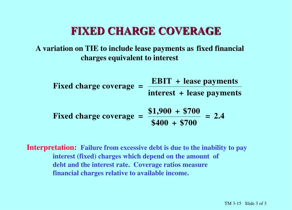 FIXED CHARGE COVERAGE