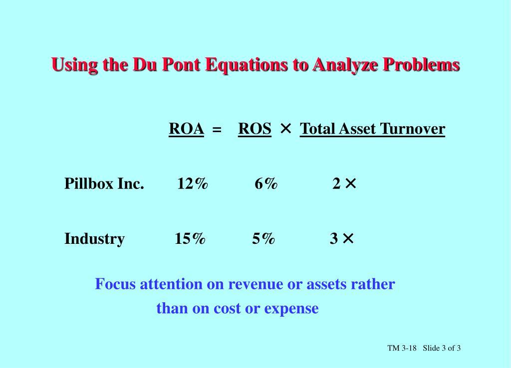 Using the Du Pont Equations to Analyze Problems