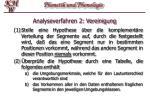 analyseverfahren 2 vereinigung37