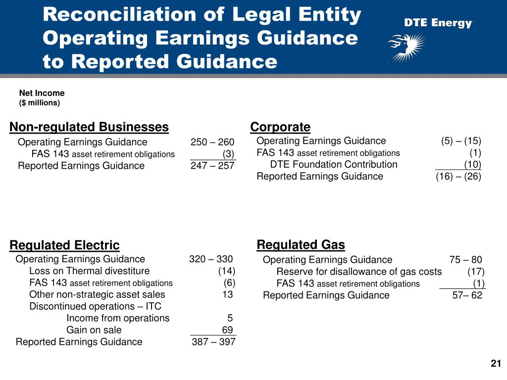 Reconciliation of Legal Entity Operating Earnings Guidance to Reported Guidance