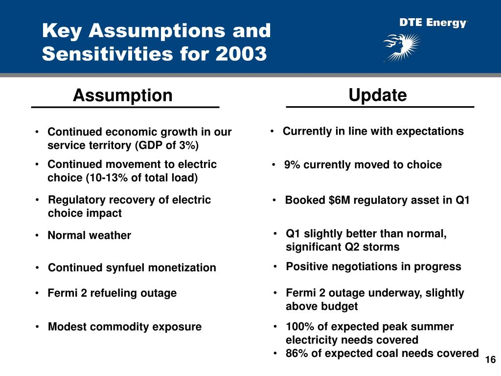 Key Assumptions and Sensitivities for 2003