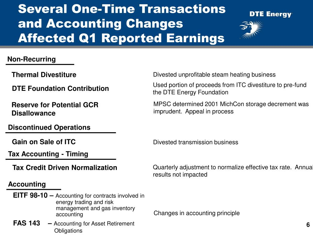 Several One-Time Transactions and Accounting Changes Affected Q1 Reported Earnings