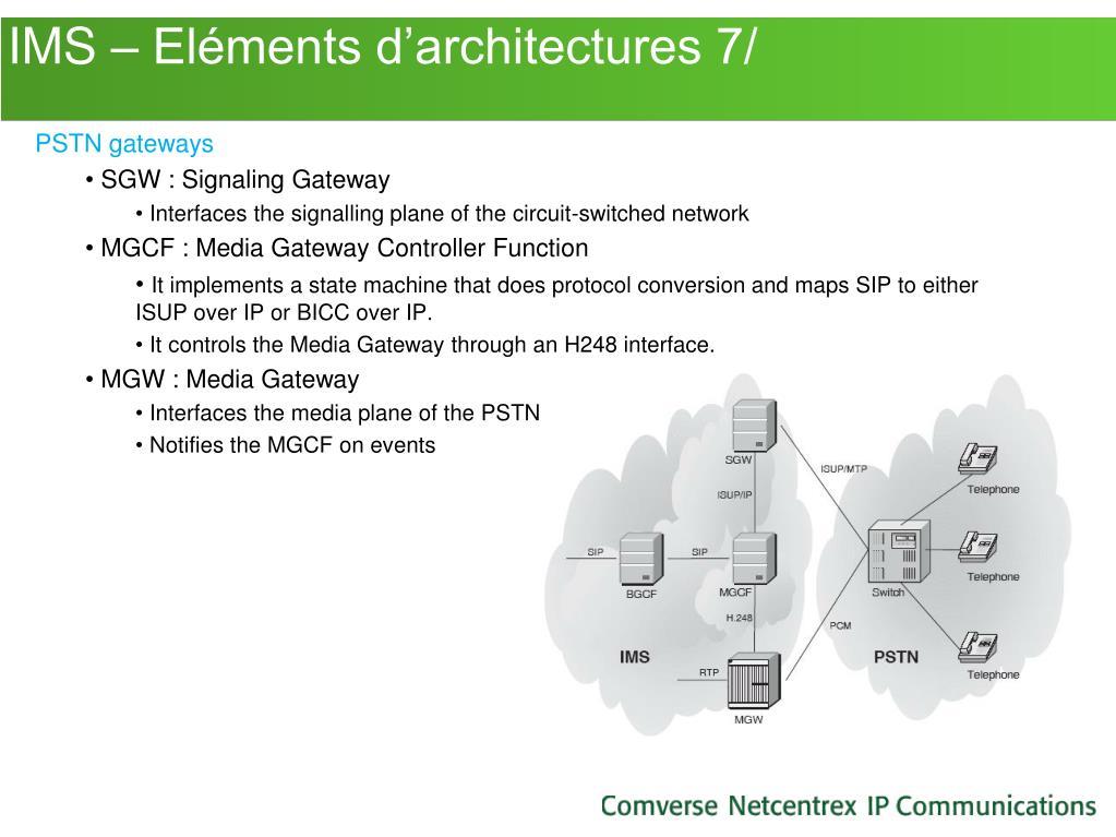 IMS – Eléments d'architectures 7/