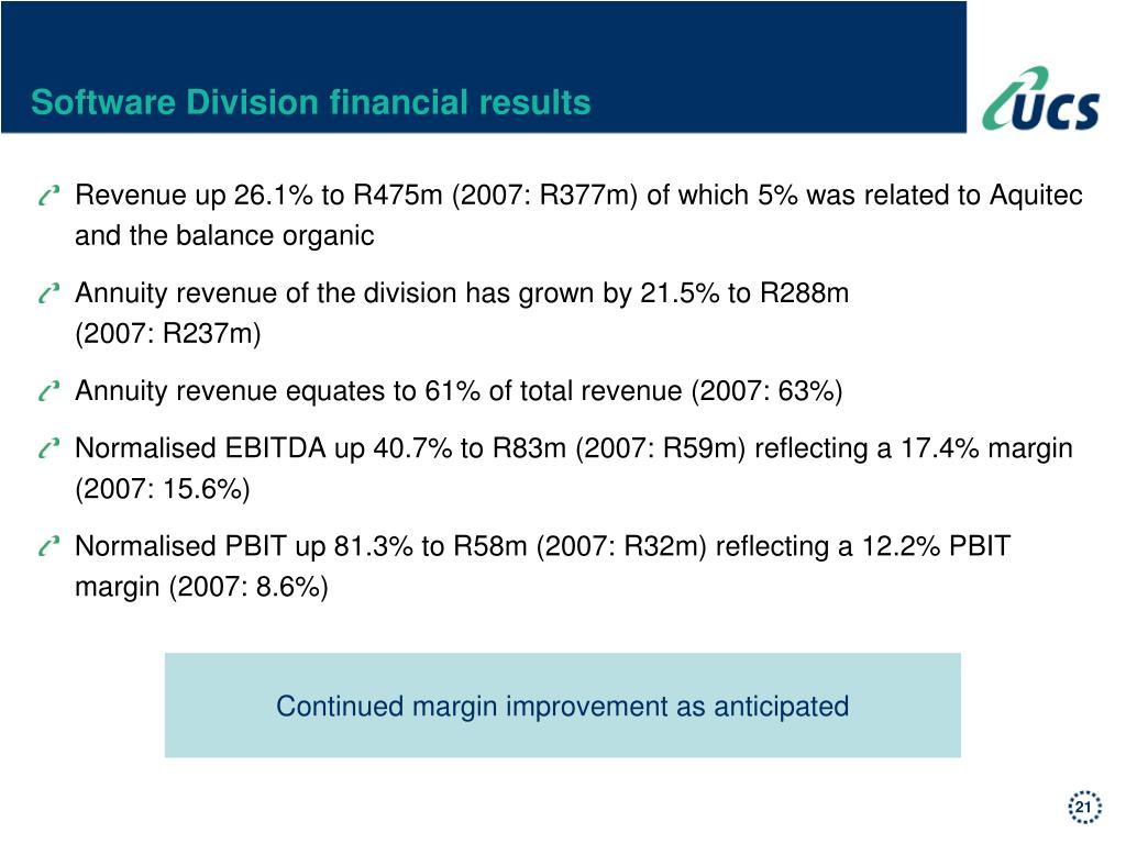 Software Division financial results