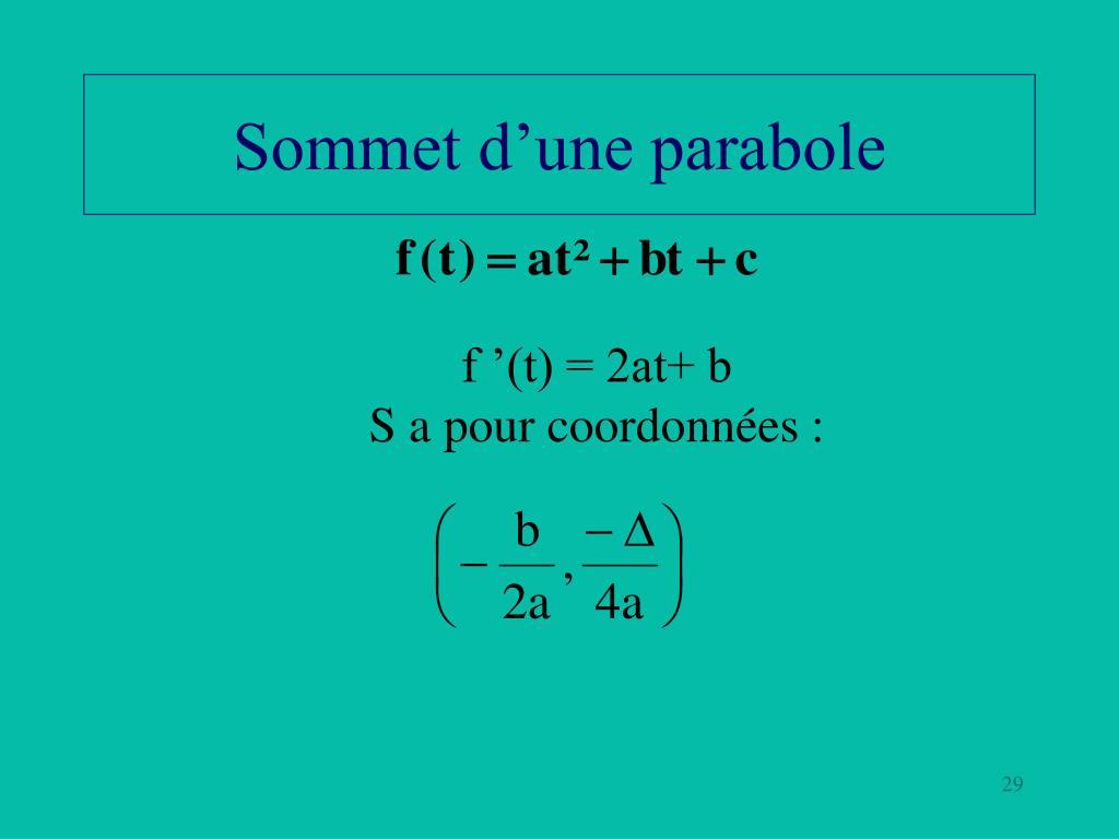 Sommet d'une parabole