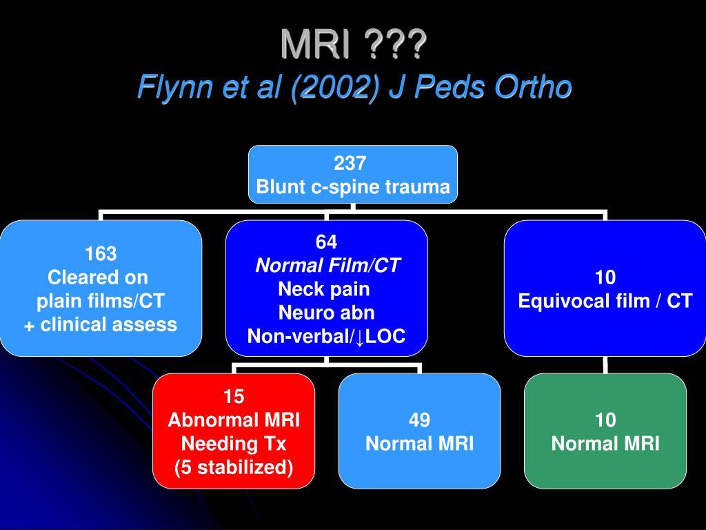 MRI ???
