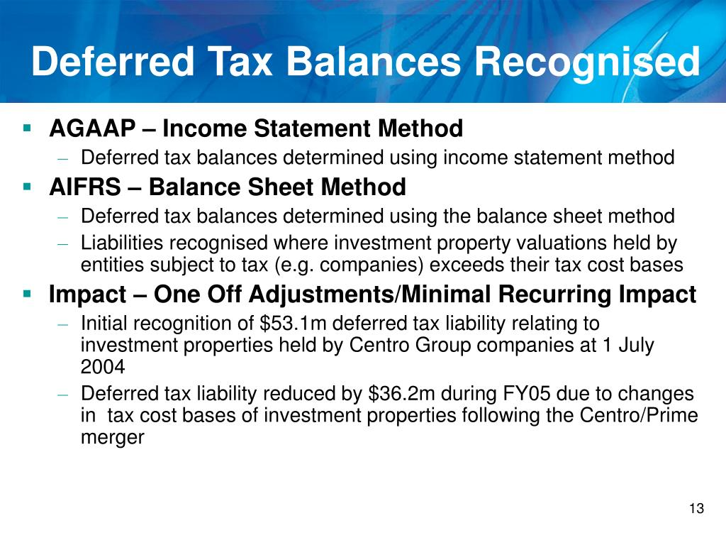 Deferred Tax Balances Recognised