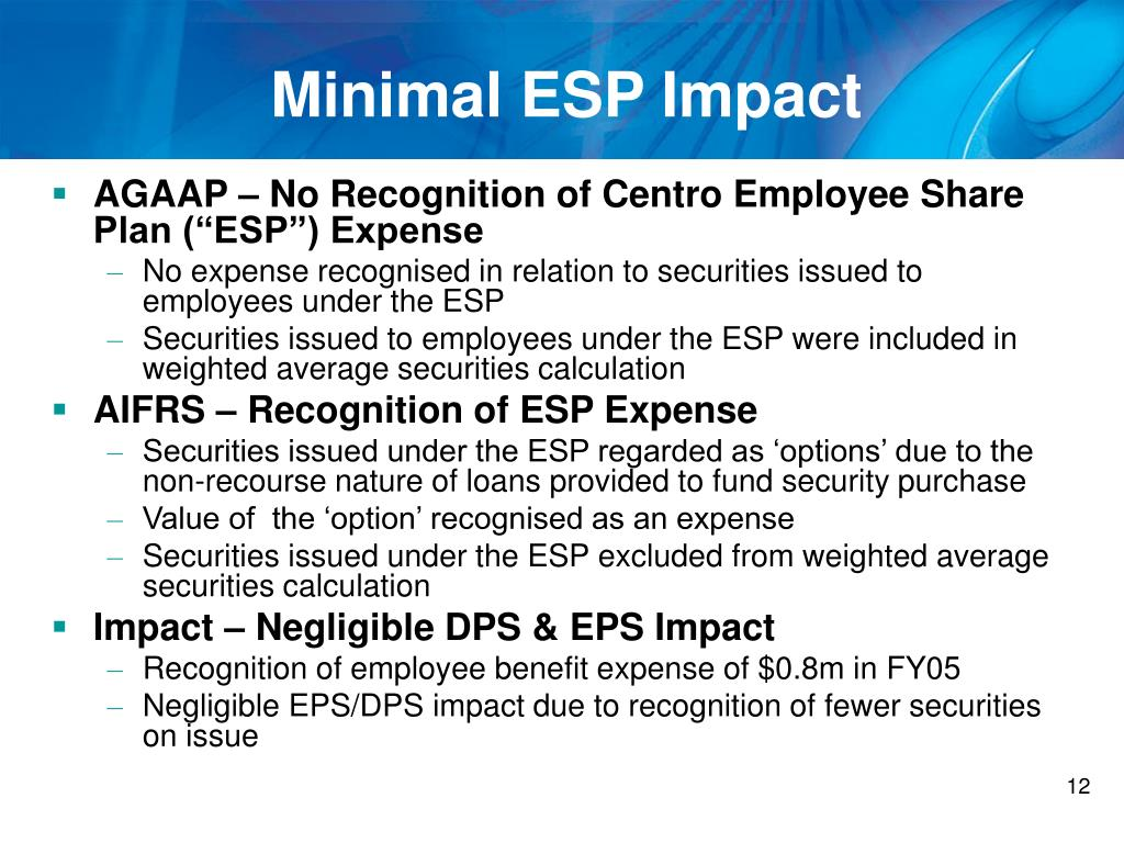 Minimal ESP Impact