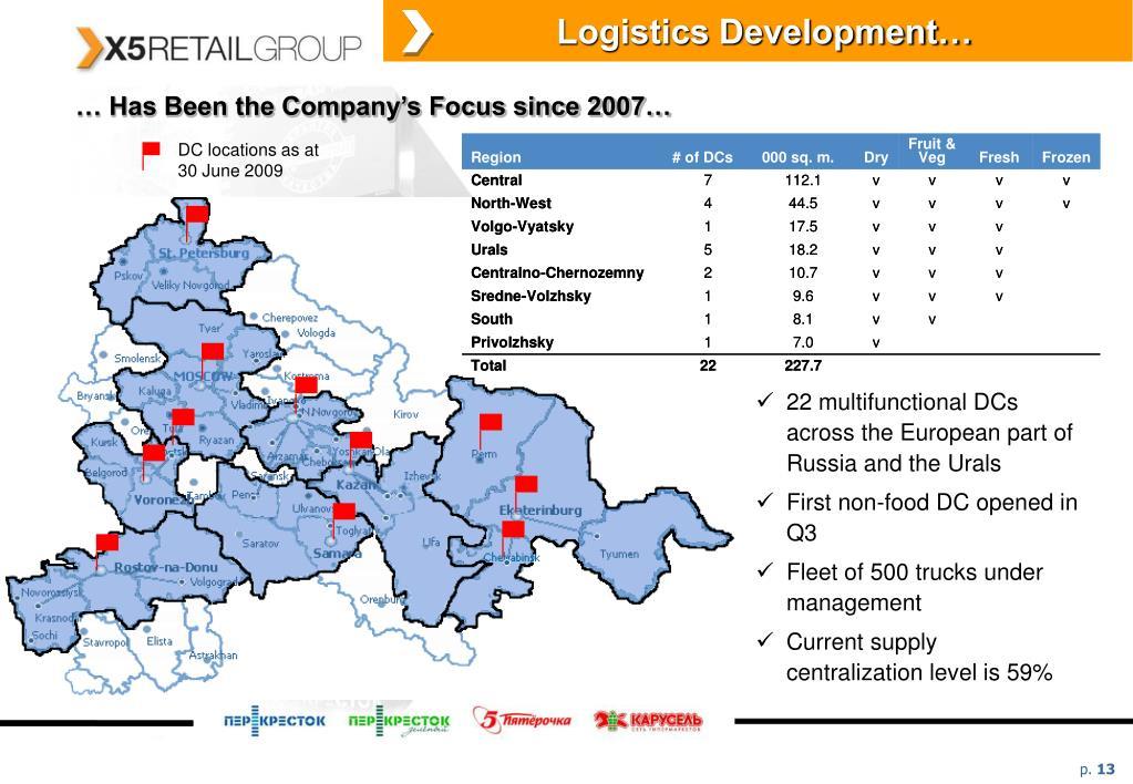 Logistics Development…
