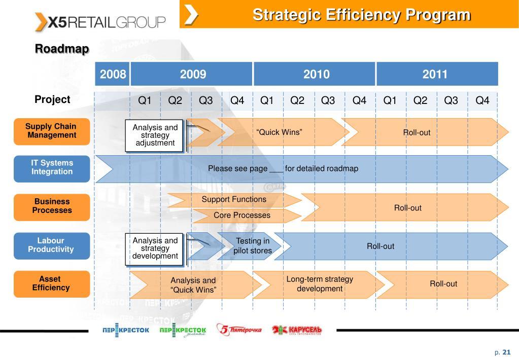 Strategic Efficiency Program