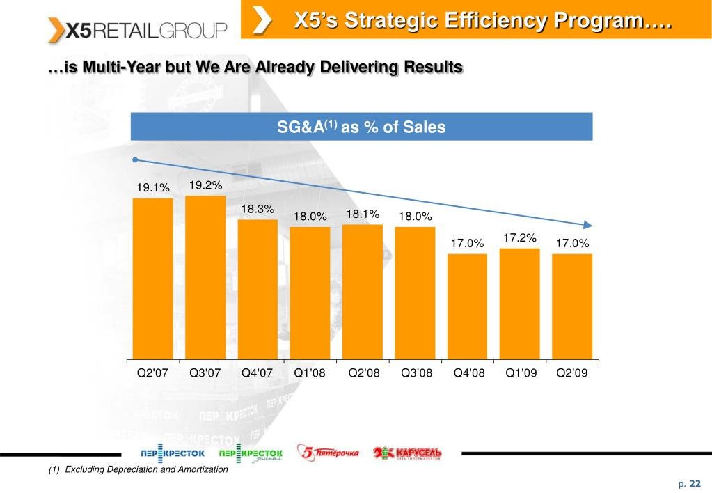 X5's Strategic Efficiency Program….