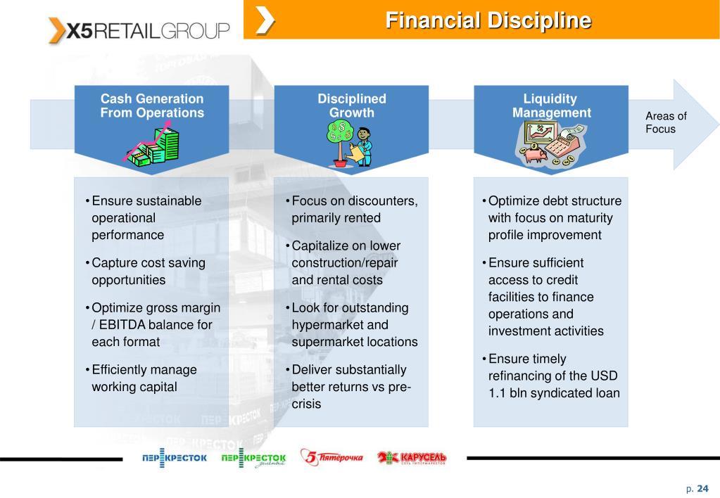 Financial Discipline