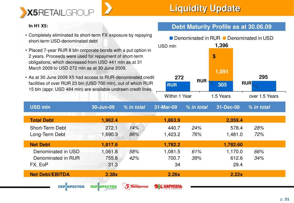 Liquidity Update