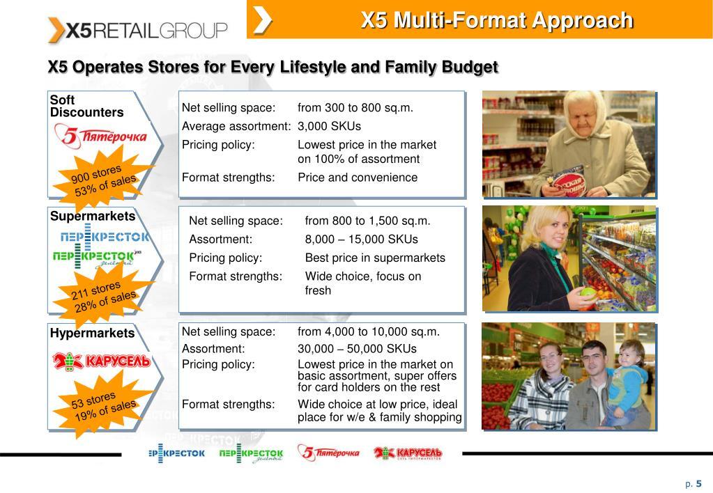X5 Multi-Format Approach