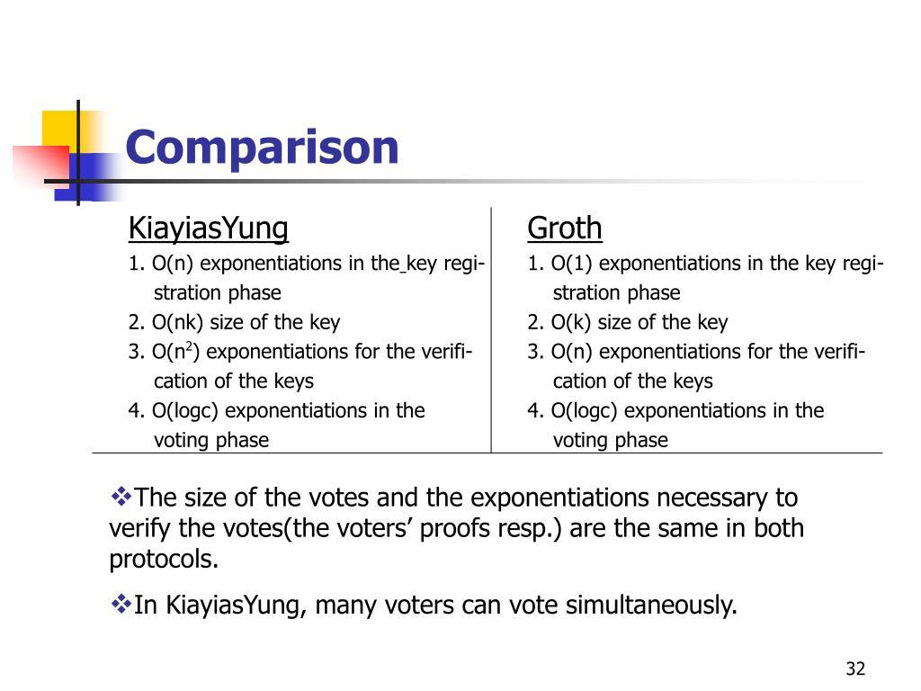 KiayiasYung