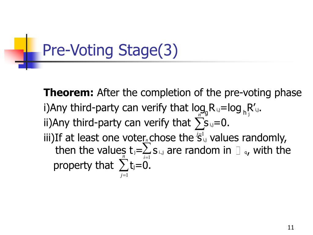 Pre-Voting Stage(3)