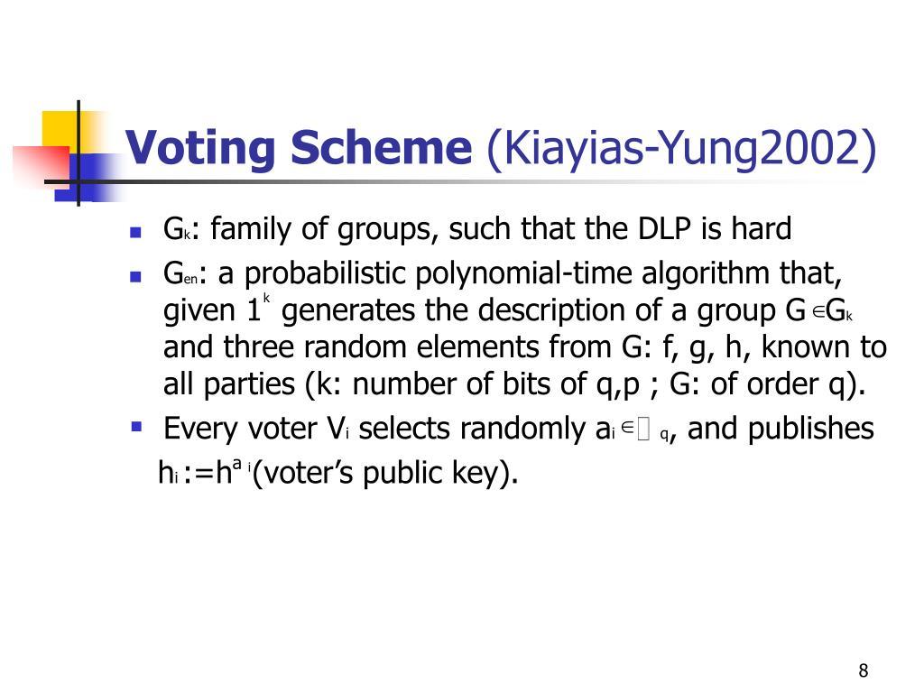 Voting Scheme
