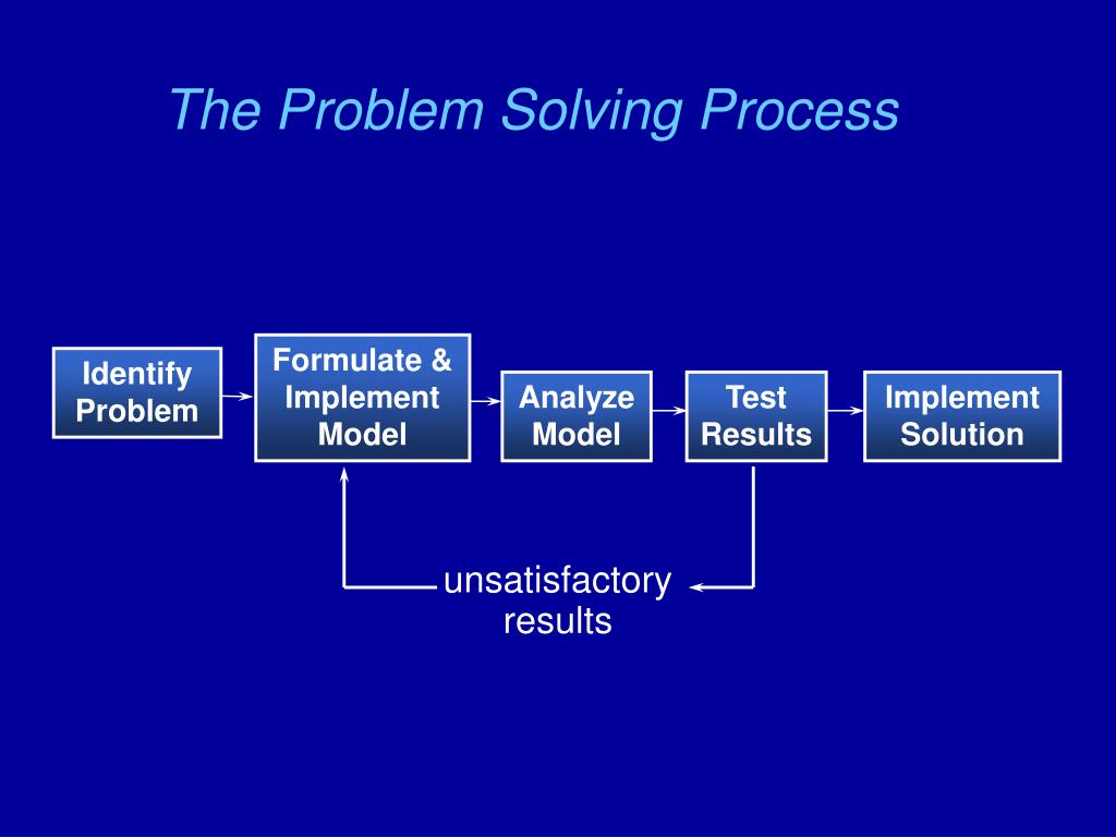 problem formulation and identification process