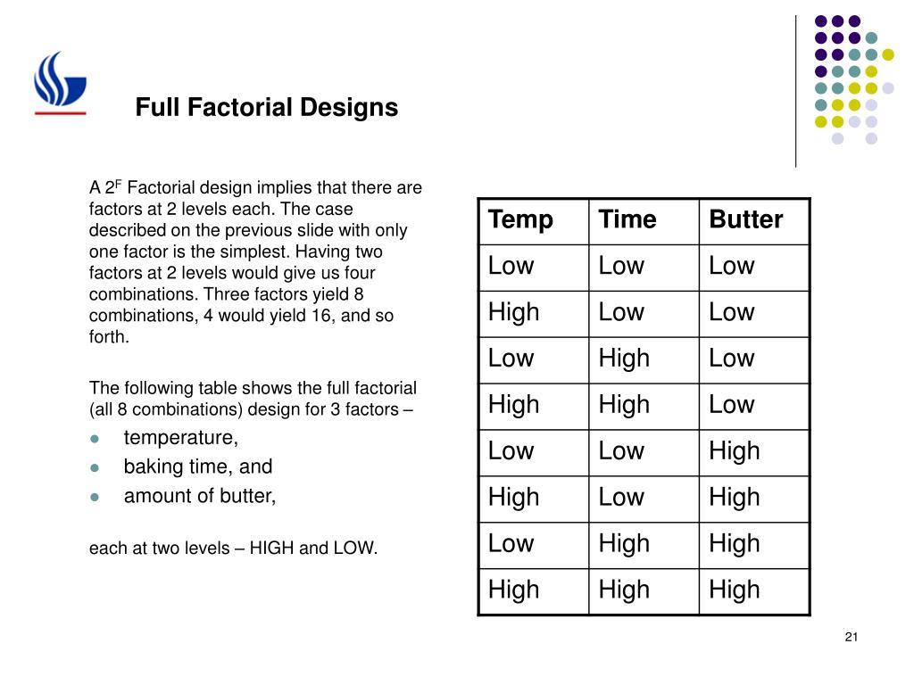 Full Factorial Designs