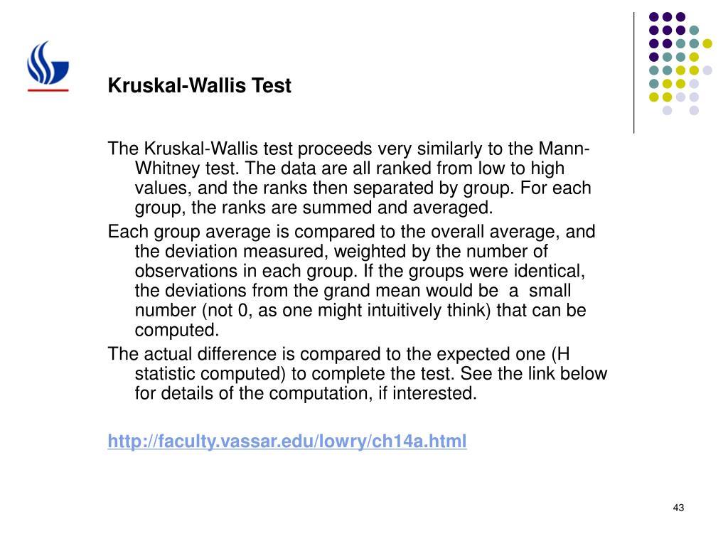 Kruskal-Wallis Test