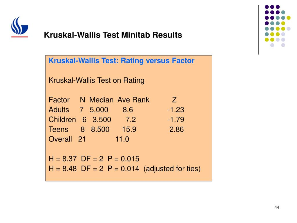 Kruskal-Wallis Test Minitab Results