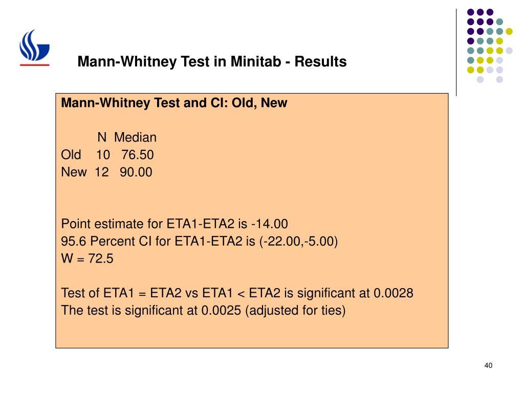 Mann-Whitney Test in Minitab - Results