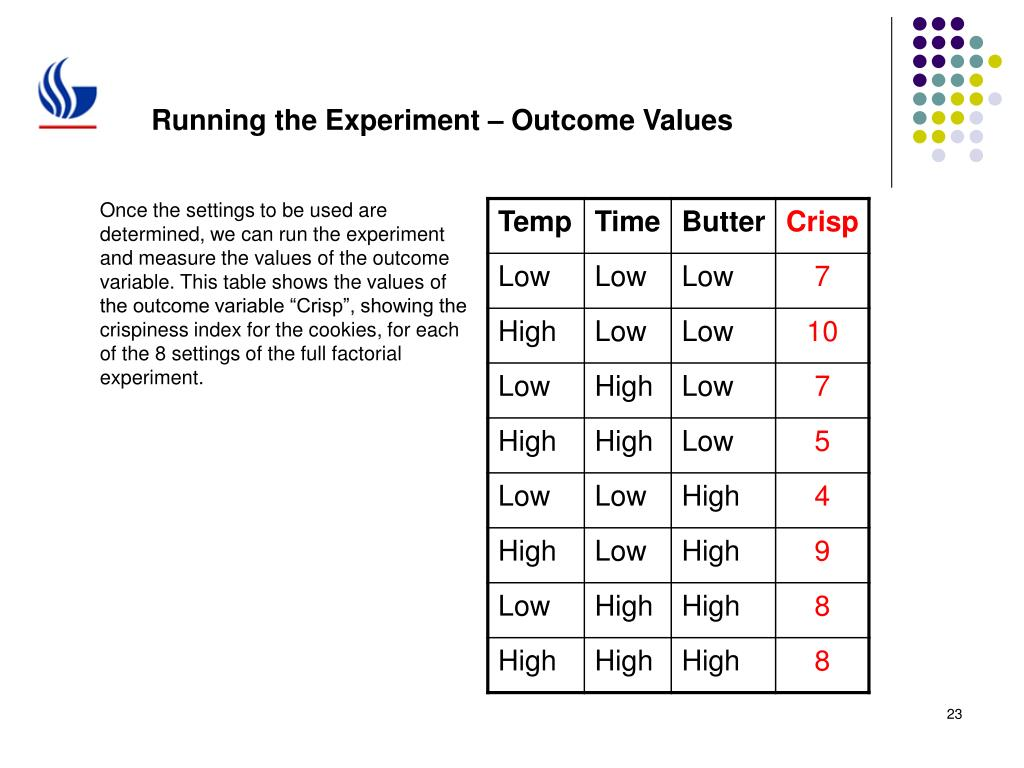 Running the Experiment – Outcome Values