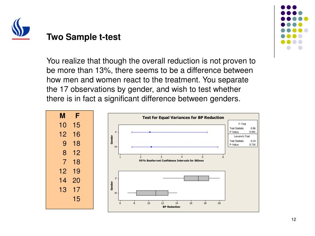 Two Sample t-test