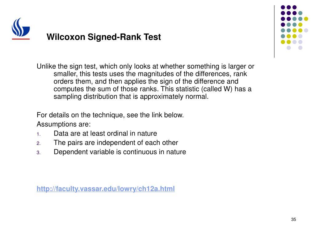 Wilcoxon Signed-Rank Test